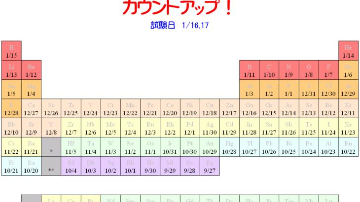 センター試験まであとRg日!
